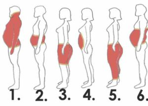 How To Burn The Most Common 6 Types Of Body Fat