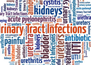 Ibuprofen May Ease Urinary Tract Infections Symptoms In Women But Not The Infection