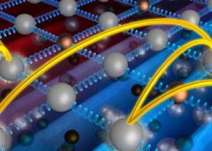 Einstein's 100-Year-Old Theory On Heat Conduction Through Solids Sustained By A Recent Study