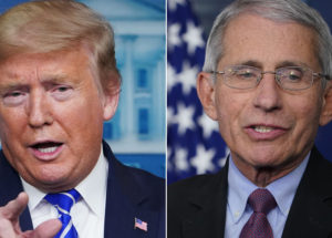 "US President Donald Trump Slams Dr. Fauci's Claims About Coronavirus Surging Cases: ""Wrong!"""