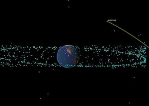 An Eiffel-Sized Asteroid Just Passed By Our Planet! It Will Return In 8 Years, Much Closer