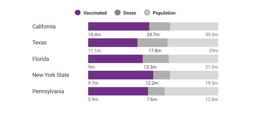 Source: CDC, US Census.